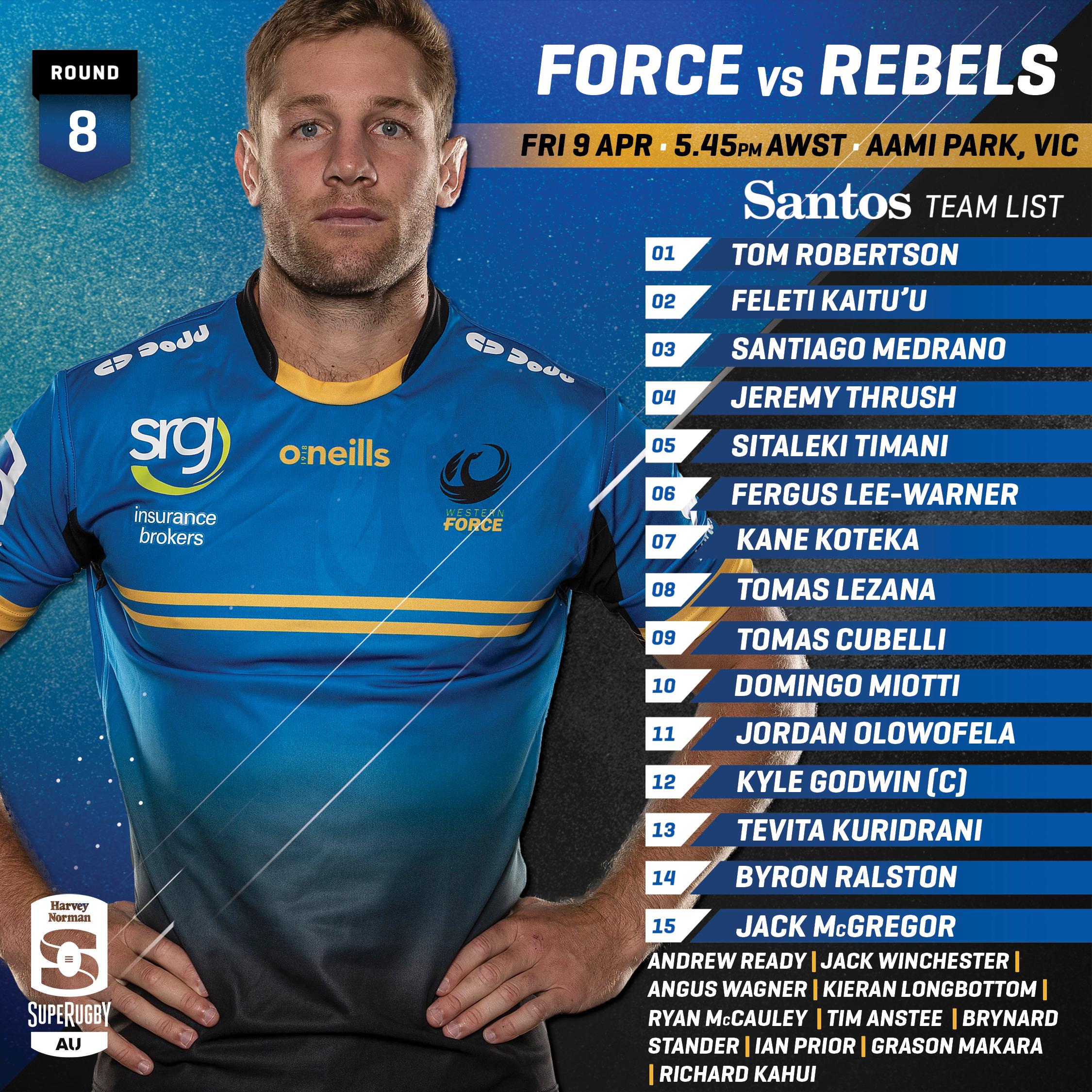 Round 8 Team List